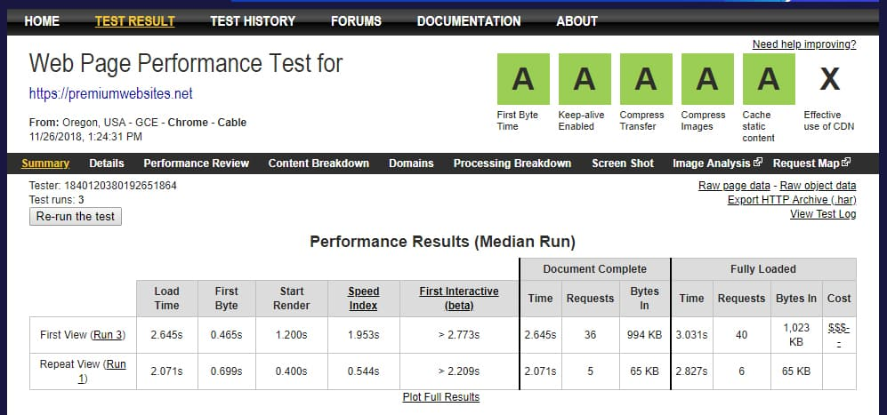 Performance Test for Managed Hosting