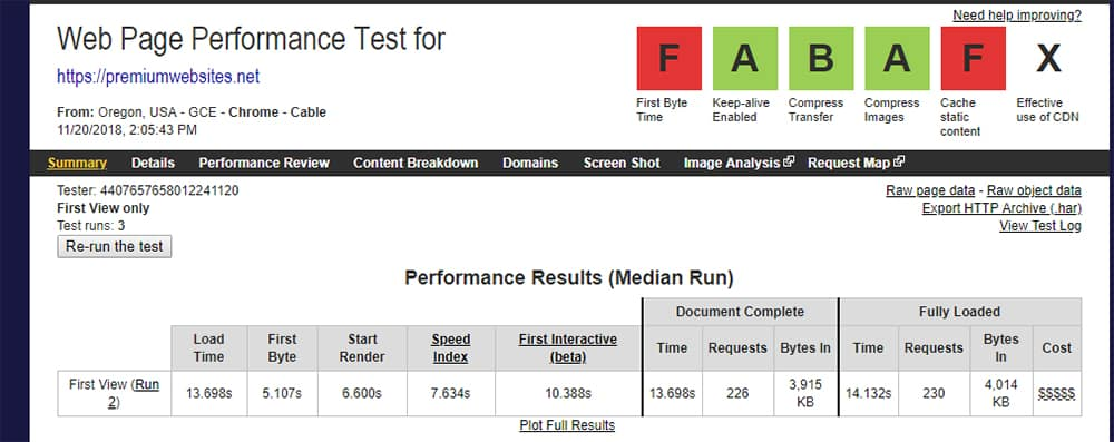 Performance Test for Shared Hosting