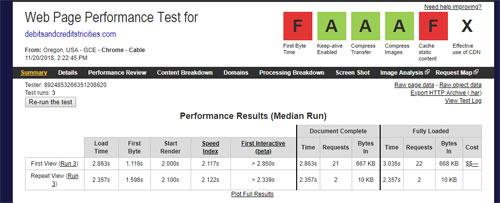 Shared Hosting Webpage Speed Test