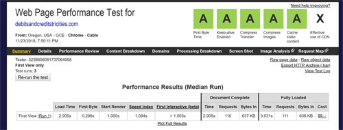 Managed Hosting Webpage Speed Test